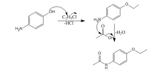 amide synthesis of phenacetin