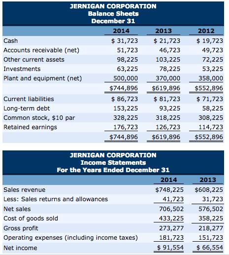 condensed balance sheet - Ceri.comunicaasl.com