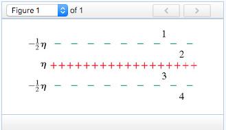 parallel planes. figure 1 of 4 parallel planes e