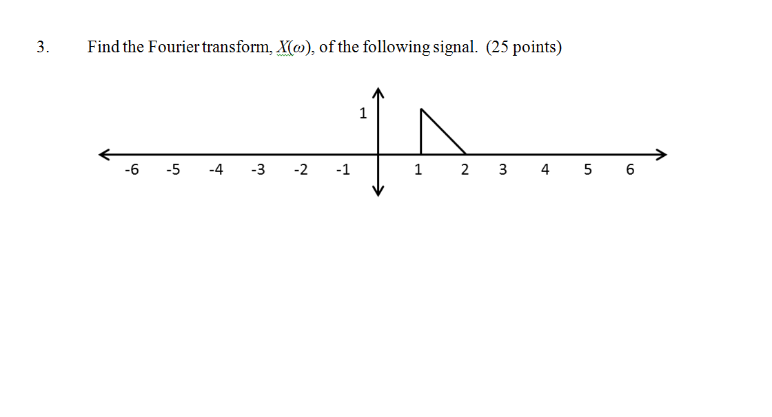 Find the Fourier transform, X(omega), of the follo
