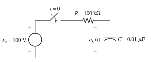 Using the circuit shown below, calculate the time
