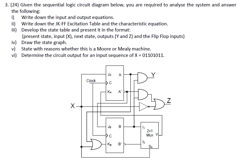 Solved: Given The Sequential Logic Circuit Diagram Below ...