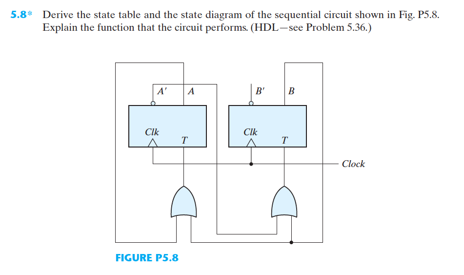 Solved derive the state table and the state diagram of th 58 derive the state table and the state diagram of the sequential circuit shown in fig ccuart Gallery