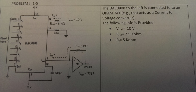 The DAC0808 to the left is connected to to an OPAM