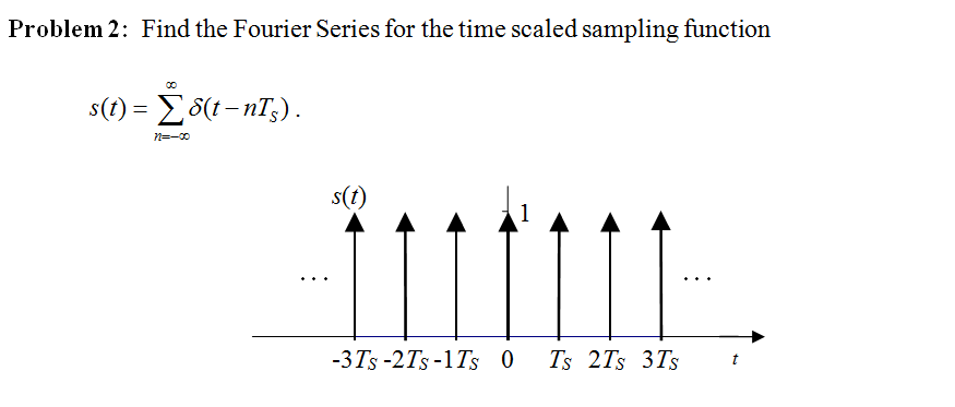 Find the Fourier Series for the time scaled sampli