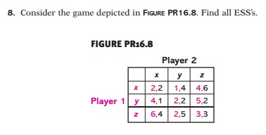 Question: Consider the game depicted in FIGURE PR16.8. Find all ESS's.
