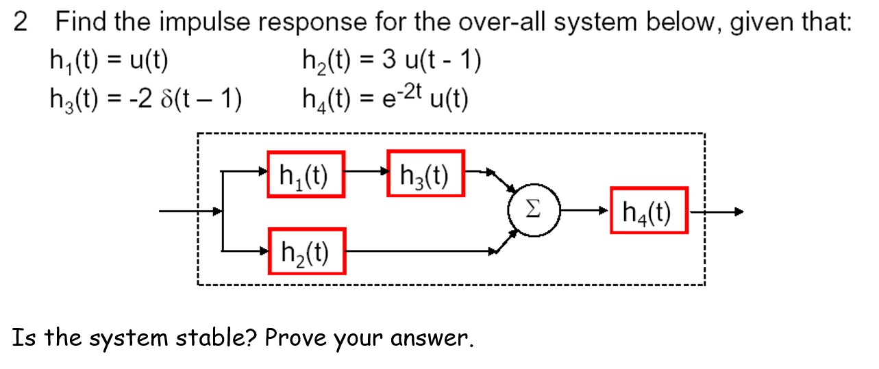 Find the impulse response for the over-all system