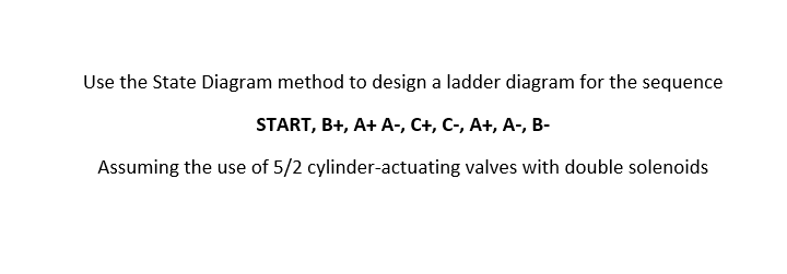 Solved use the state diagram method to design a ladder di use the state diagram method to design a ladder diagram for the sequence start b ccuart Image collections