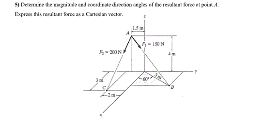 Determine the magnitude and coordinate direction a