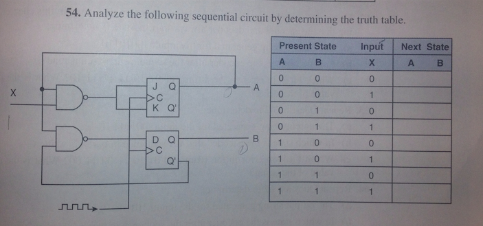 Analyze the following sequential circuit by determ
