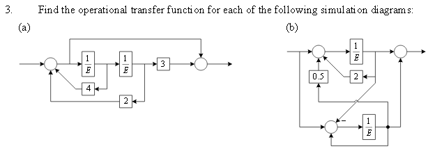 Find the operational transfer function for each of