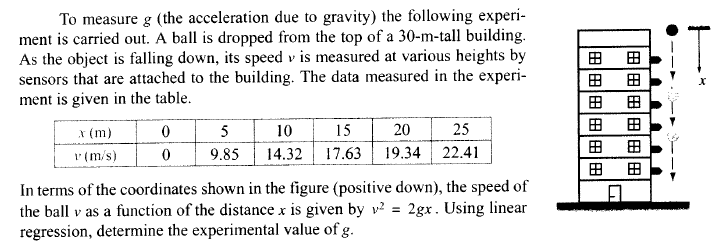 measuring the acceleration of gravity Phys 1111l - introductory physics laboratory i laboratory advanced sheet acceleration due to gravity 1 objectives the objectives of this laboratory are a to measure the local value of the acceleration due to gravity, b to introduce scientific graphing c to introduce linear regression.
