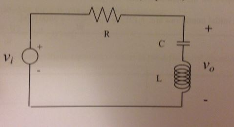 What is the magnitude |H(w)| for this circuit at r
