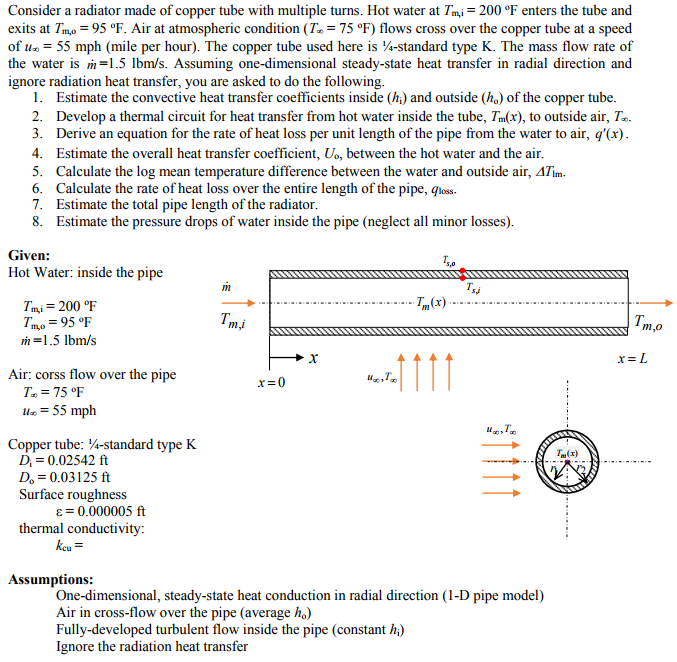 Te and tm modes homework help