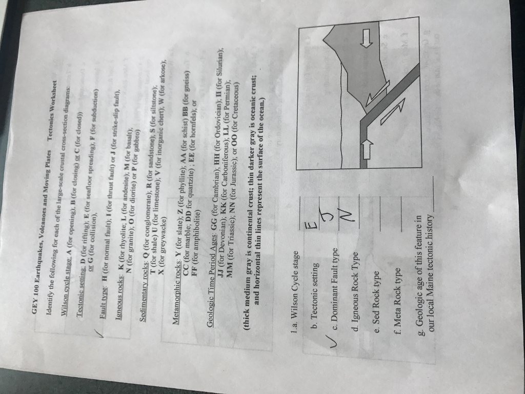 GEY 100 Earthquakes, Volcanoes and Moving Plates Tectonics Worksheet  Identify the following for each of