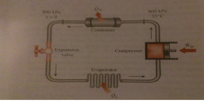 Suppose a R-134a refrigeration system looks like F