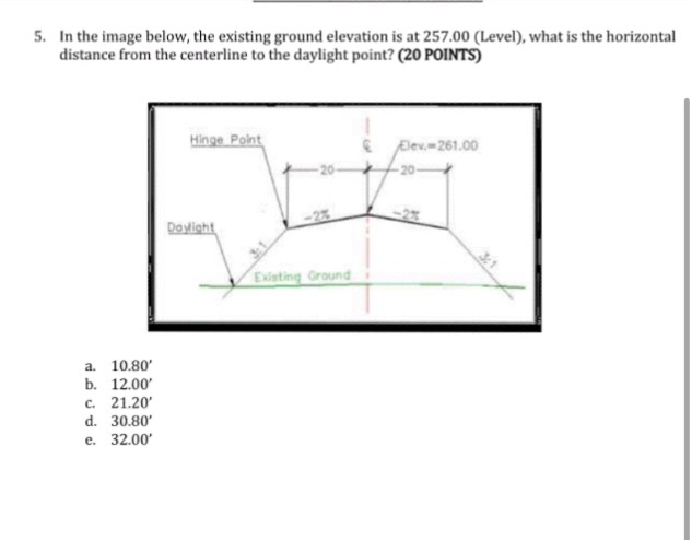 In The Image Below The Existing Ground Elevation Cheggcom - Ground elevation