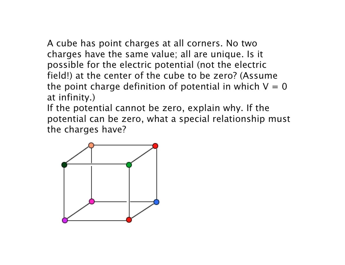 A cube has point charges at all corners. No two ch