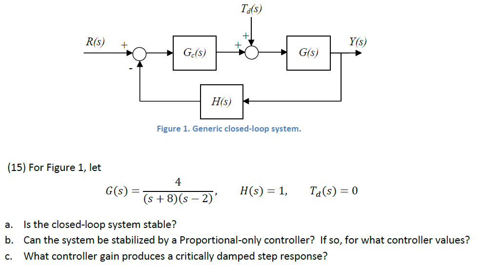 For Figure 1, let Is the closed-loop system stabl