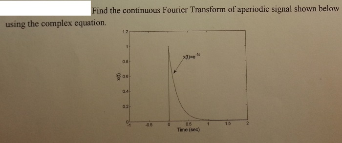 Find the continuous Fourier Transform of aperiodic