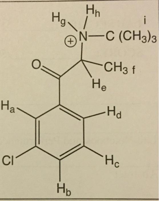 cymbalta prescription program list