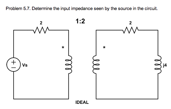 Determine the input impedance seen by the source i