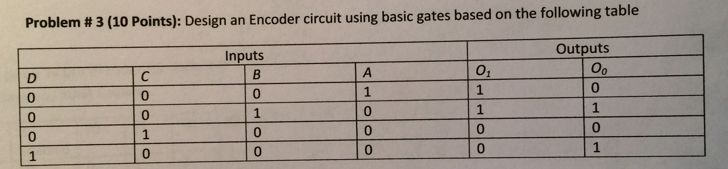 Design an Encoder circuit using basic gates based