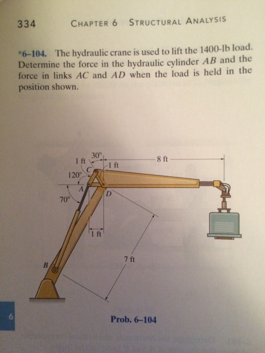 The Hydraulic Crane Is Used To Lift The 1400 : The hydraulic crane is used to lift lb lo