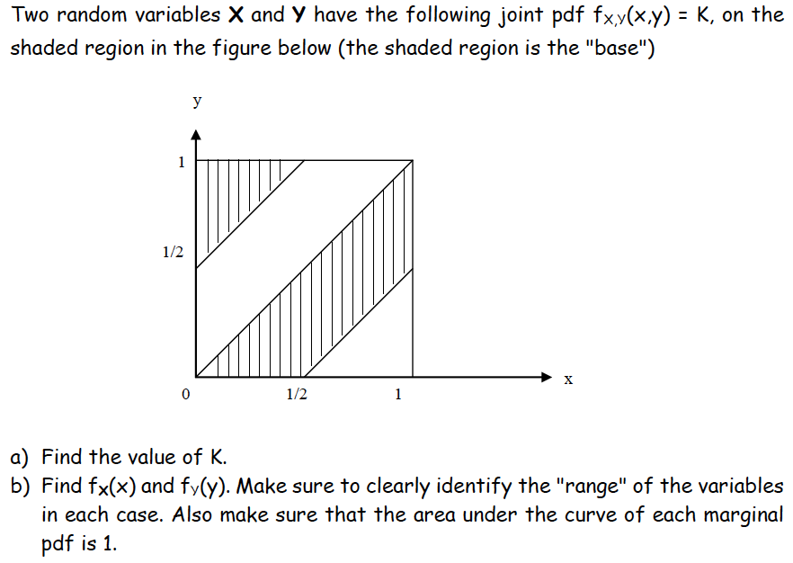 Solved two random variables x and y have the following jo question two random variables x and y have the following joint pdf fx yx y k on the shaded region ccuart Gallery