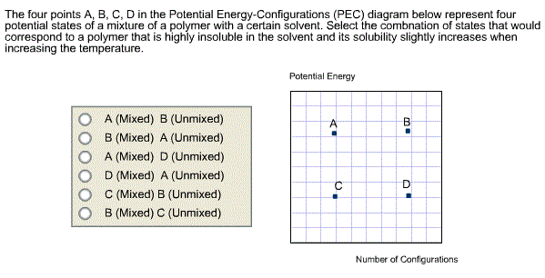 The Four Points A, B, C, D In The Potential Energy...   Chegg.com