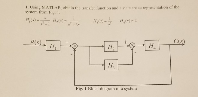 Solved 1 using matlab obtain the transfer function and using matlab obtain the transfer function and a state space representation of the ccuart Choice Image