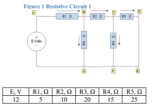 Resistive Circuit 1 - Voltage source Consider t