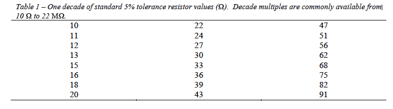 One decade of standard 5% tolerance resistor value