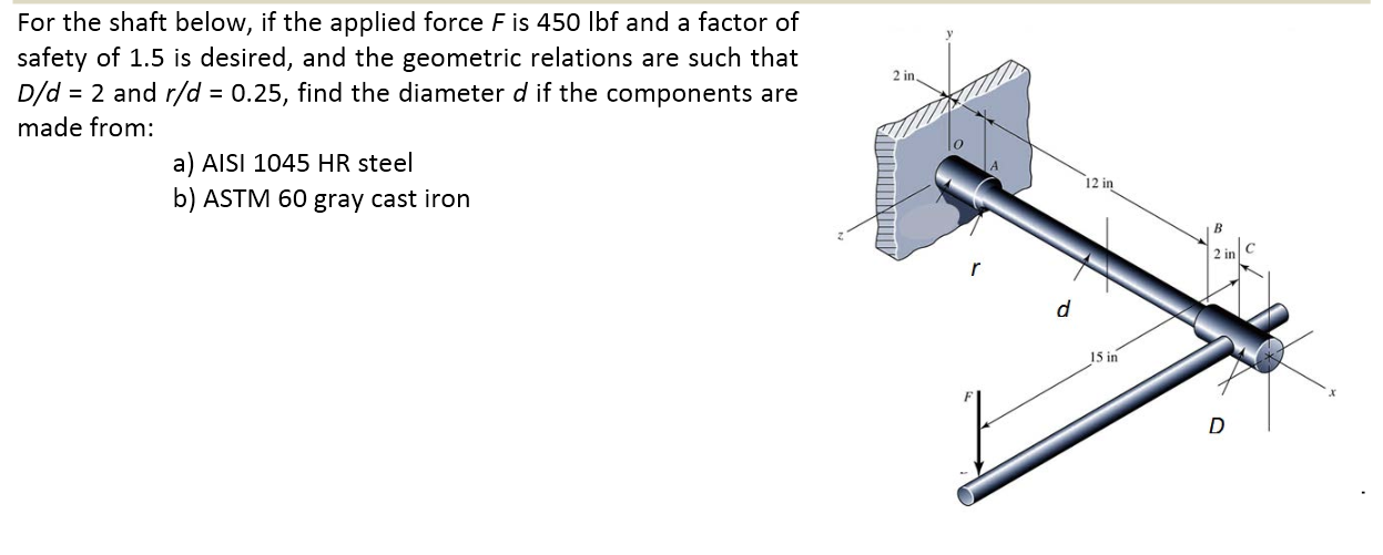 For the shaft below, if the applied force F is 450