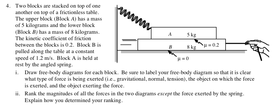 35 Draw The Free Body Diagram For The Block Resting On A