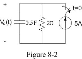 What type of the circuit is Figure 8-2 ? Source-F