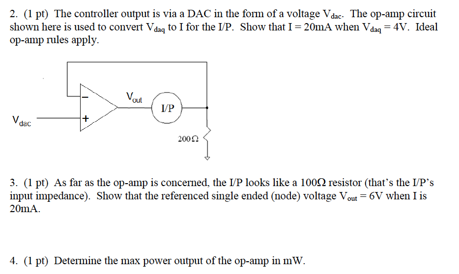The controller output is via a DAC in the form of