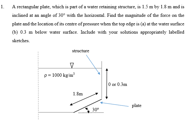 Water Retaining Structures Service : Solved a rectangular plate which is part of water r