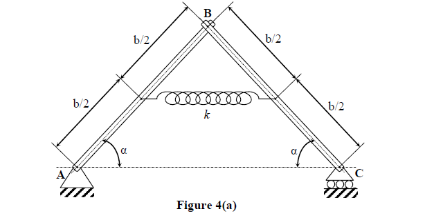 As shown in Figure 4(a). a pin connected frame ABC