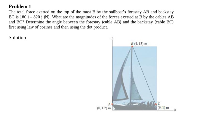 Solved problem 1 the total force exerted on the top of th problem 1 the total force exerted on the top of the mast b by the sailboats publicscrutiny Choice Image
