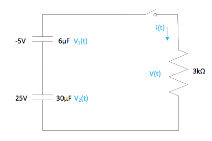 The voltages in the circuit below are established