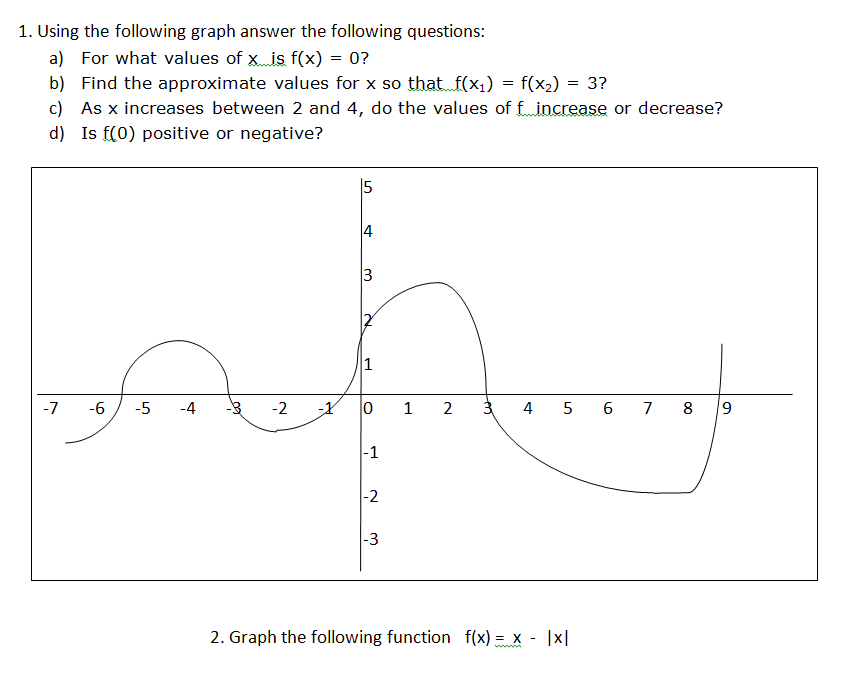 Image for 1. Using the following graph answer the following questions: a) For what values of x is f(x) = 0? b) Find the