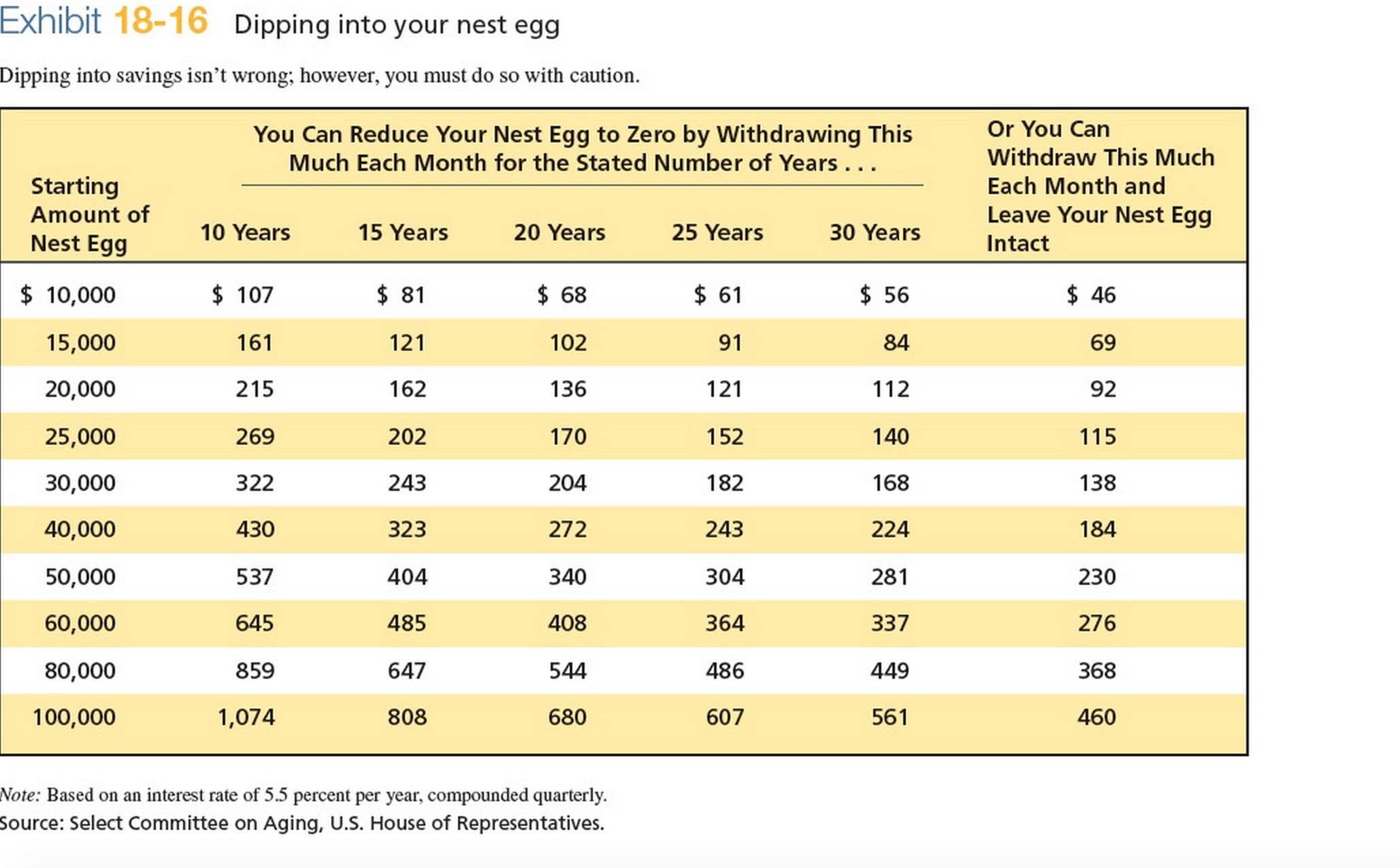 Homework help find percent savings