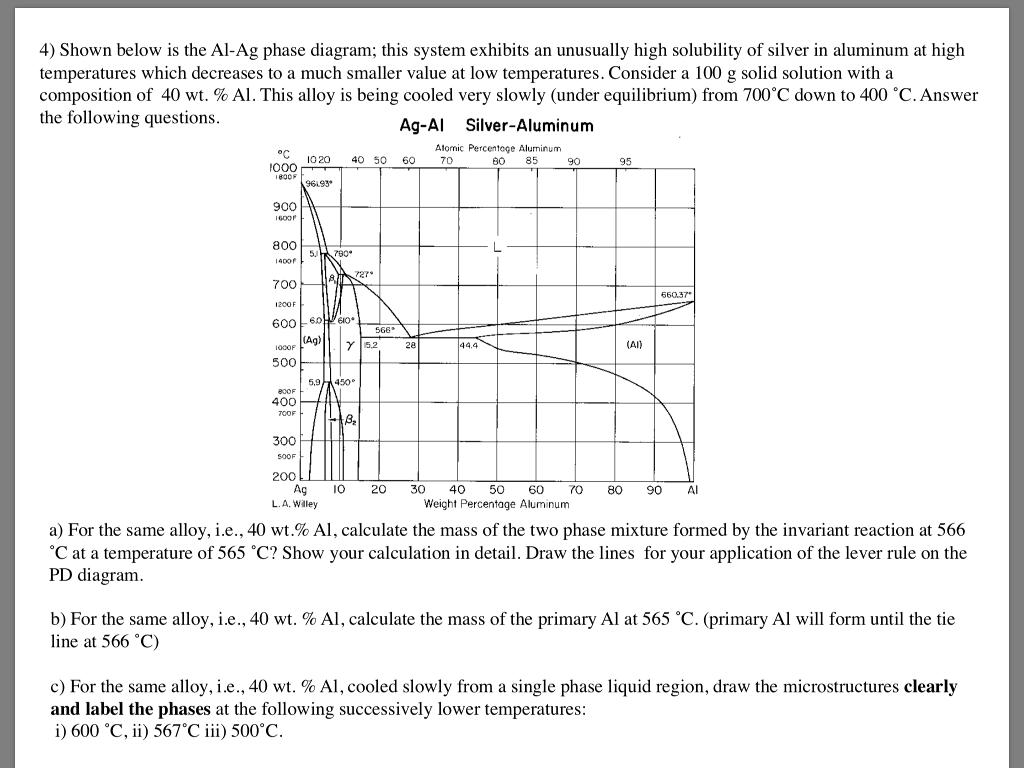Solved 4 shown below is the al ag phase diagram this sy 4 shown below is the al ag phase diagram this system exhibits an pooptronica