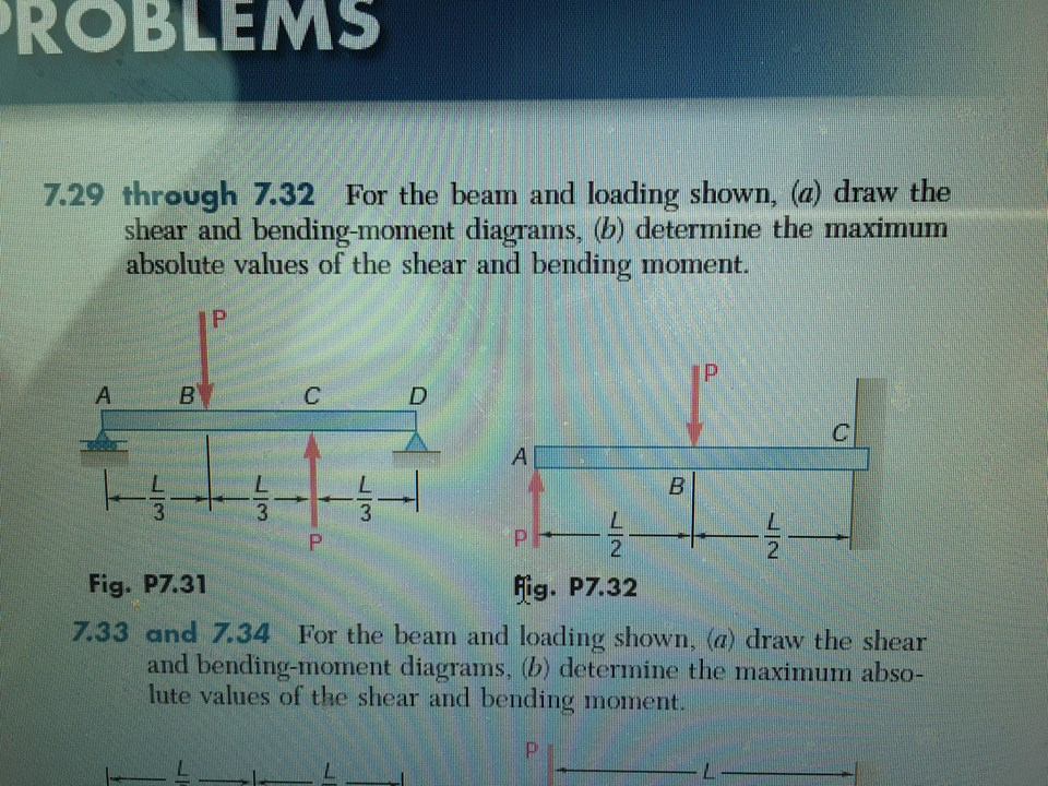Solved Problem 31for The Beam And Loading Shown A