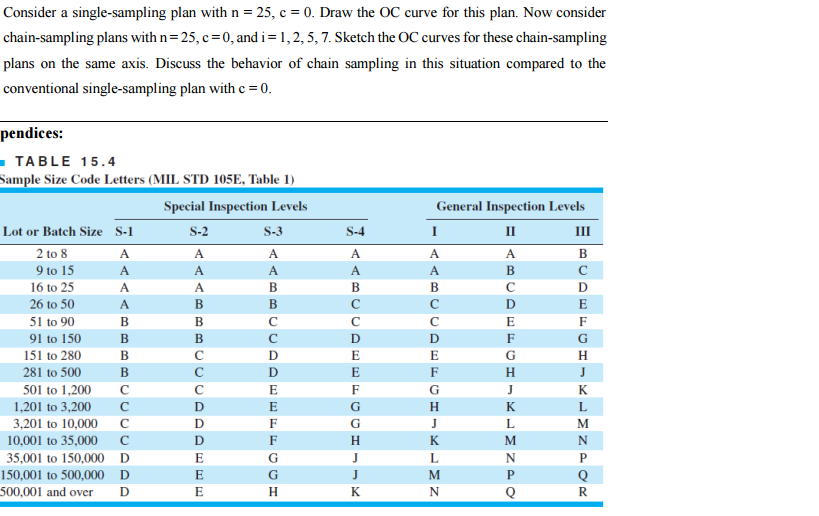 sampling plan A statistically valid sampling plan in quality control provides a high level of confidence that if the sample is acceptable, the entire lot is acceptable.