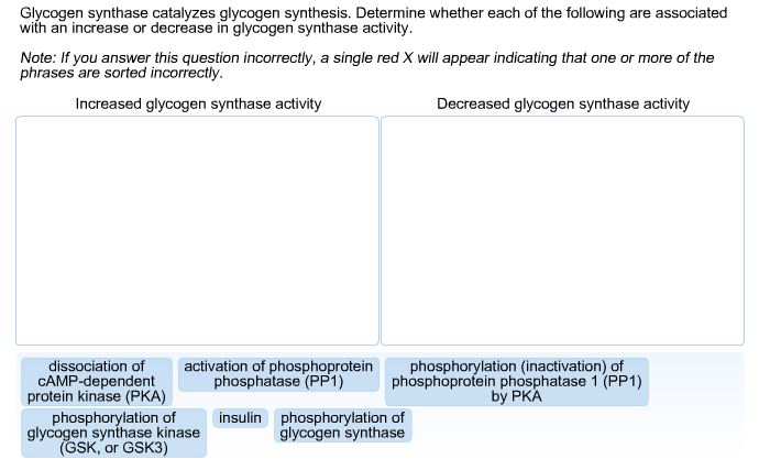 how to know when glycogen is depleted