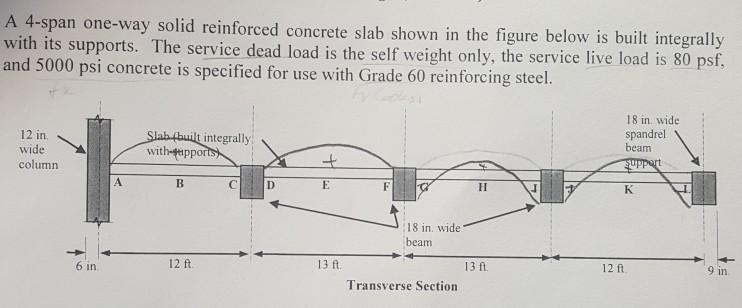 Rcc Slab Vs Slab Solid : Solved a span one way solid reinforced concrete slab sh
