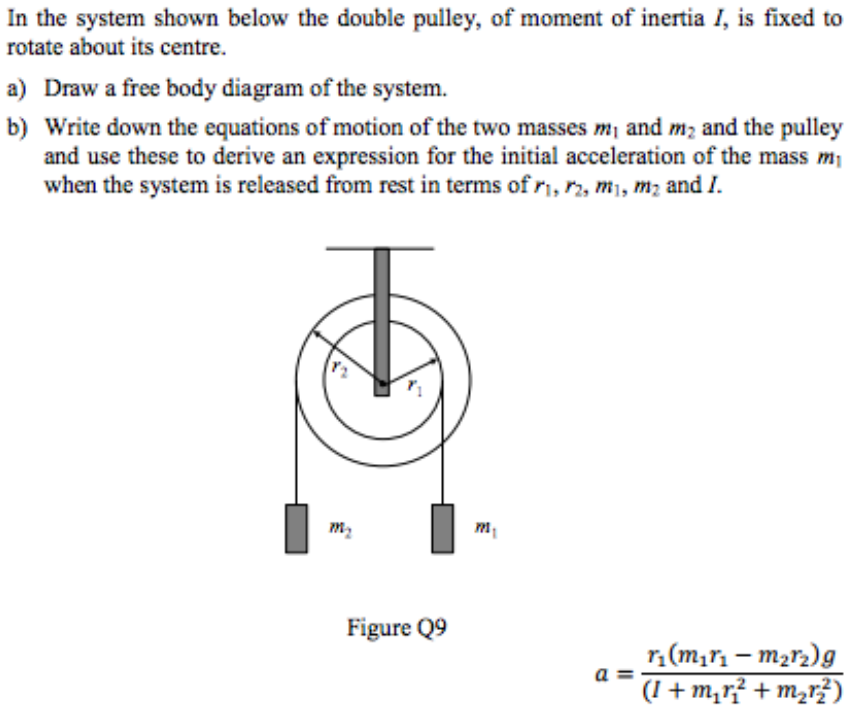 In The System Shown Below The Double Pulley, Of Mo... | Chegg.com