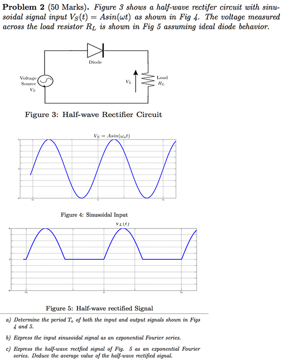 shows a half - wave rectifier circuit with sinusoi